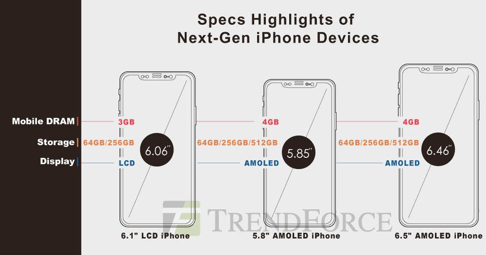 yeni çıkacak iphone