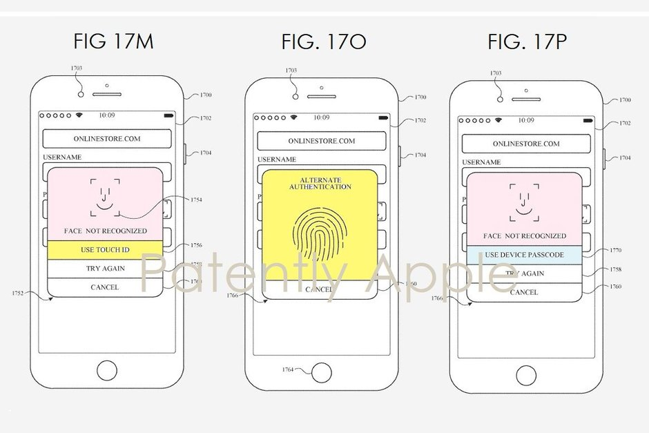 Touch ID ve Face ID
