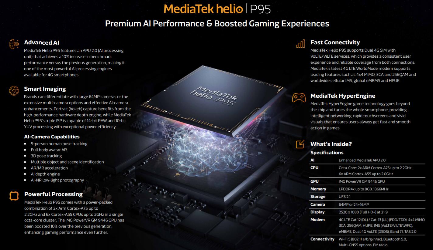MediaTek Helio P95 özellikleri