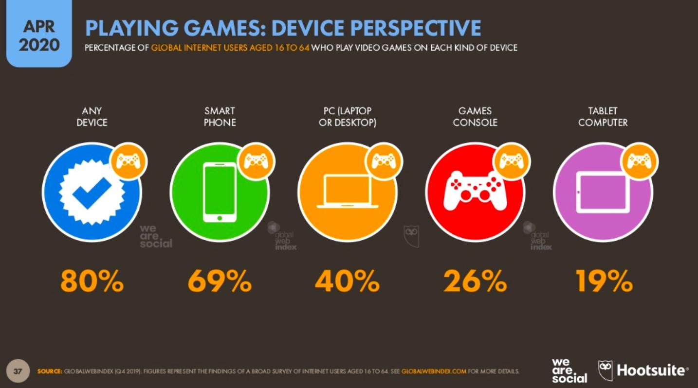 nisan ayında en çok indirilen mobil oyun-nisan ayında en çok indirilen mobil uygulama-04