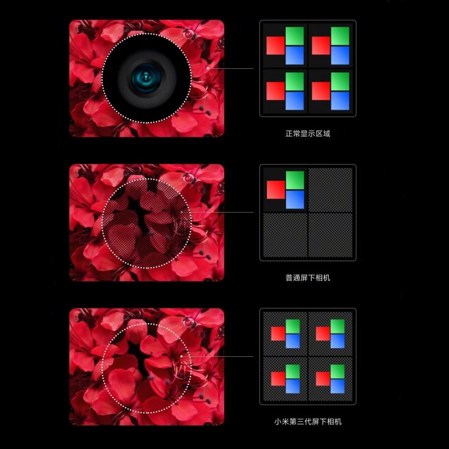Xiaomi ekran altı kamera için tarih verdi!