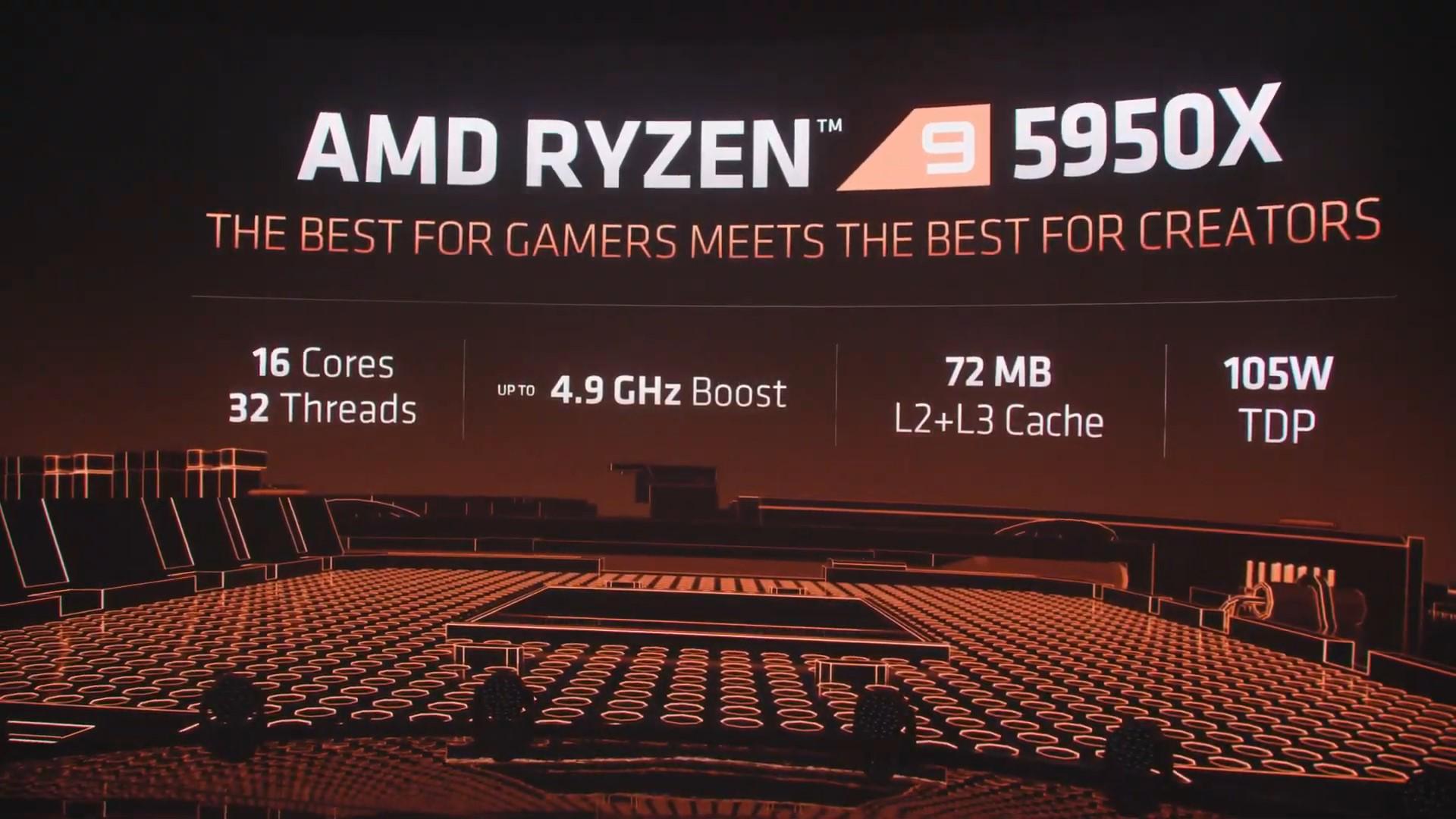 AMD Ryzen 9 5950X özellikleri