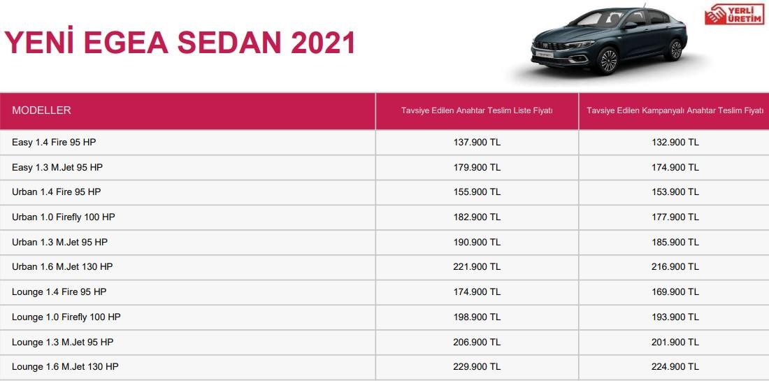 Fiat Egea's campaign
