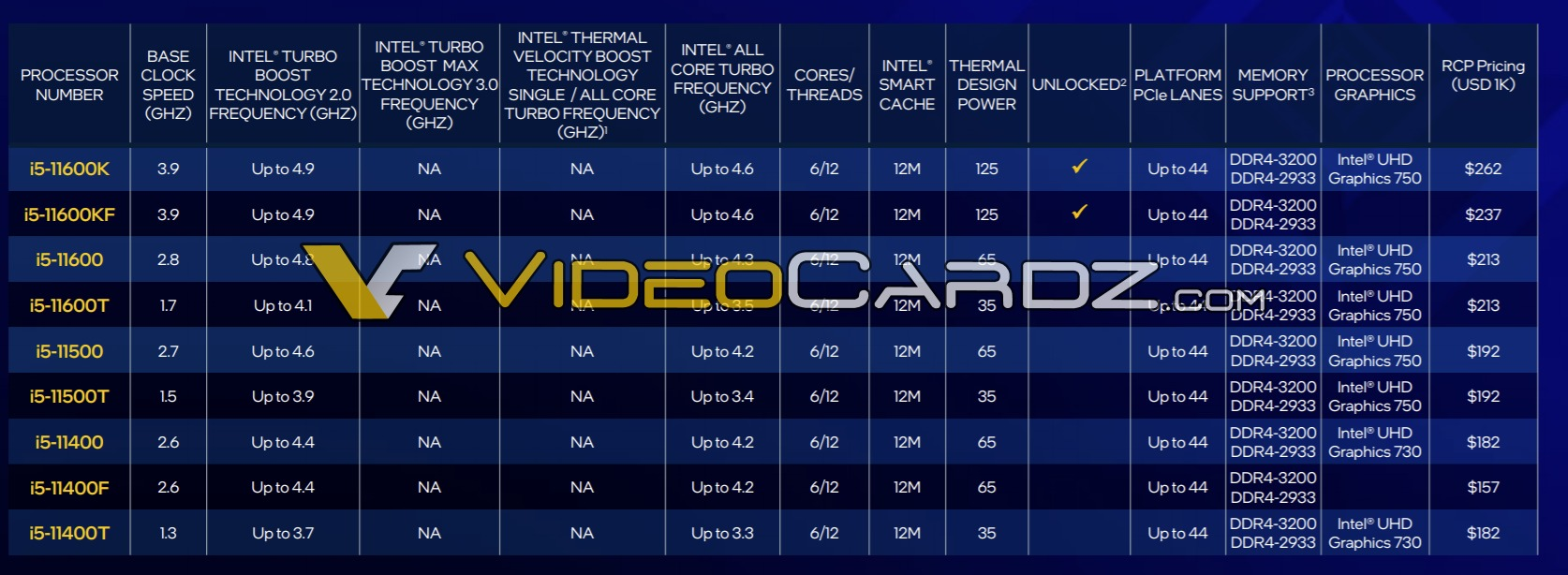 Prices of Rocket Lake-S processors