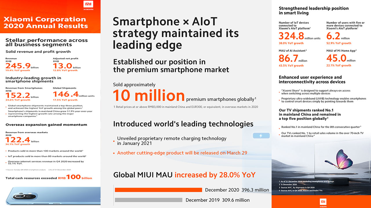 xiaomi-2020-sales-data-announced-want-numbers